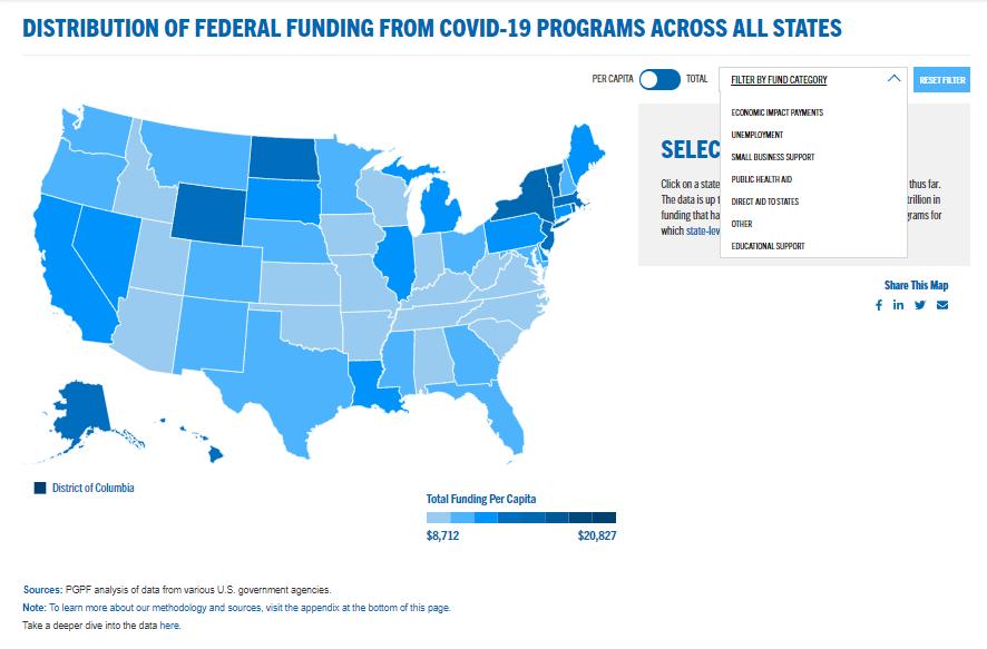 US Coronavirus Programs